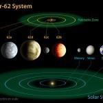 NASA phát hiện hai hành tinh giống Trái Đất nhất từ trước đến nay!