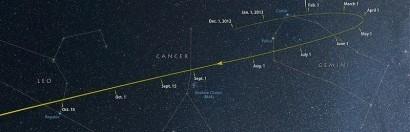 Sao chổi ISON liệu có thể sống sót sau khi đi qua Mặt trời?
